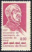 Brazil 1963 Viscount de Maua/ Santos-Jundiai Railway/ People/ Transport 1v (n28011)
