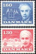 Denmark 1980 Europa/ Famous People/ Writers/ Scientists/ Medical/ Health/ Welfare 2v set (n42725)