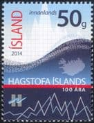 Iceland 2014 Statistical Office 100th/ Statistics/ Graph/ Chart/ Census/ Map 1v (is1021)