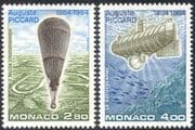 Monaco 1984 Auguste Piccard/ Balloon/ Submarine/ Aviation/ Nautical/ Transport/ Science 2v set (n43066)