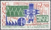 Monaco 1987  Electro-Mechanical Industry/ Microscope/ Factory/ Graph/ Business/ Commerce 1v (mc1199)