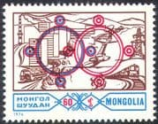 Mongolia 1976 Industry  /  Train  /  Plane  /  Bus  /  Coach  /  Transport  /  Commerce 1v (n35308)