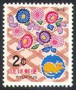 Ryukyus 1972 YO Rat/ Animals/ New Year/ Greetings/ Lunar Zodiac/ Fortune 1v (n26613)